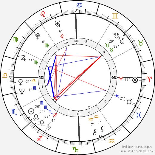Warren Moon birth chart, biography, wikipedia 2020, 2021