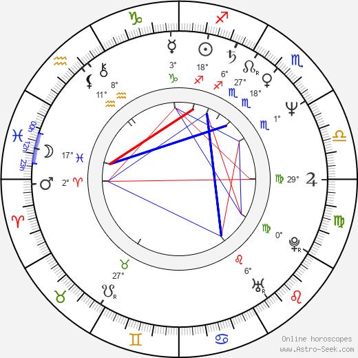 Annie Belle birth chart, biography, wikipedia 2018, 2019