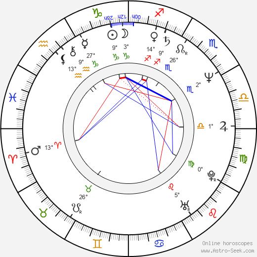 Doug Naylor birth chart, biography, wikipedia 2020, 2021