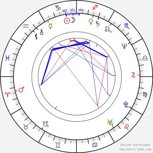 Doug Naylor birth chart, Doug Naylor astro natal horoscope, astrology