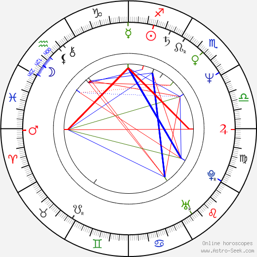Erja Manto день рождения гороскоп, Erja Manto Натальная карта онлайн