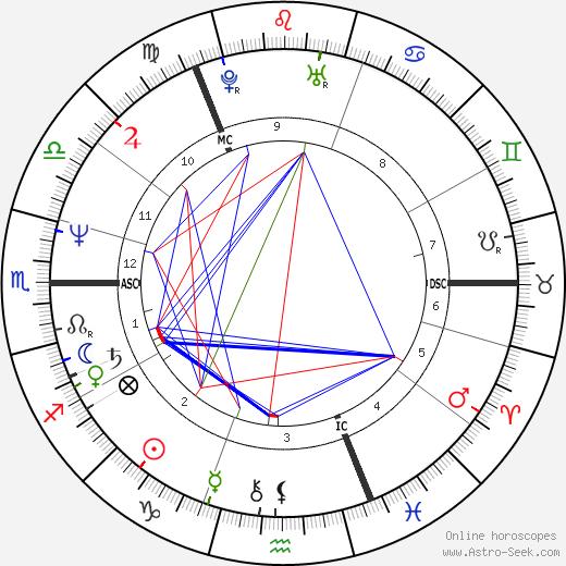 Fred MacAulay birth chart, Fred MacAulay astro natal horoscope, astrology