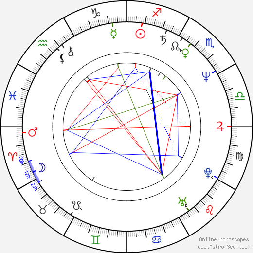 Grayson Jim Helms день рождения гороскоп, Grayson Jim Helms Натальная карта онлайн