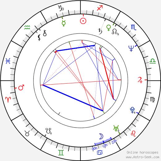 Hortense Ullrich tema natale, oroscopo, Hortense Ullrich oroscopi gratuiti, astrologia