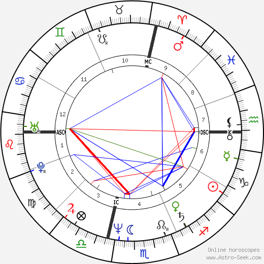 James Keliher tema natale, oroscopo, James Keliher oroscopi gratuiti, astrologia