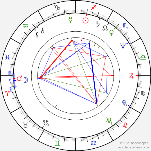 Jeff Langton birth chart, Jeff Langton astro natal horoscope, astrology