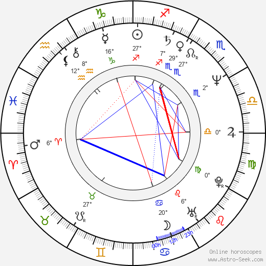Jens Fink-Jensen tema natale, biography, Biografia da Wikipedia 2020, 2021