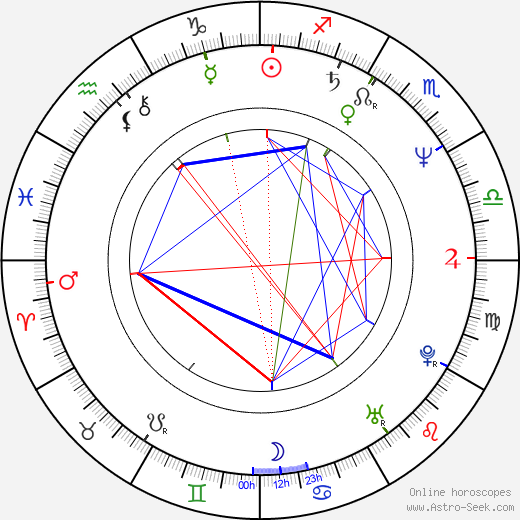 Jordi Bosch astro natal birth chart, Jordi Bosch horoscope, astrology
