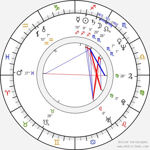 Julee Cruise birth chart, biography, wikipedia 2019, 2020