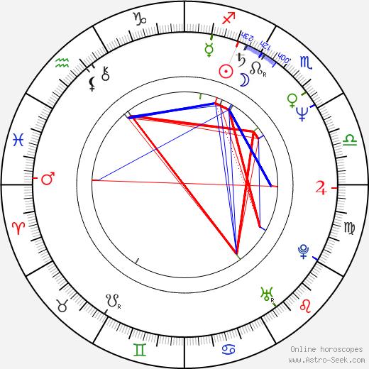 Julee Cruise astro natal birth chart, Julee Cruise horoscope, astrology