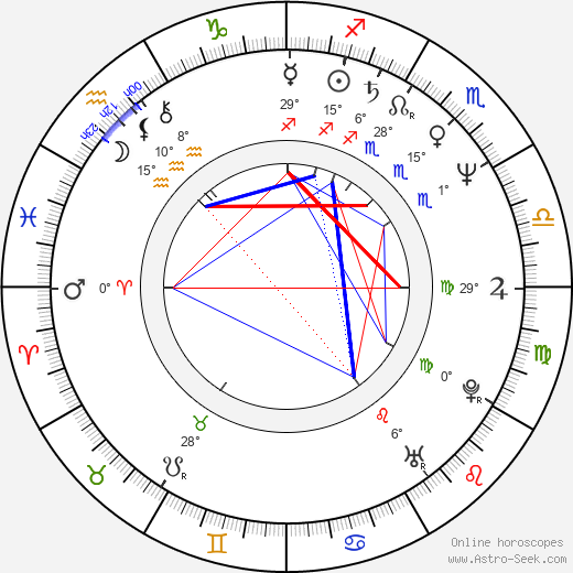 Larry Bird birth chart, biography, wikipedia 2019, 2020