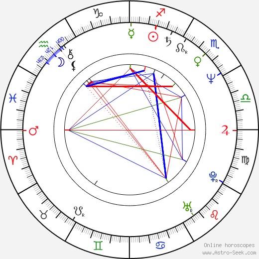 Larry Bird astro natal birth chart, Larry Bird horoscope, astrology