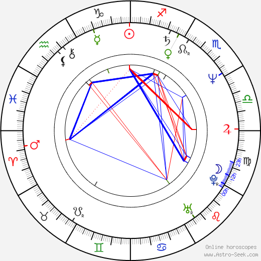 Marie Rivière tema natale, oroscopo, Marie Rivière oroscopi gratuiti, astrologia