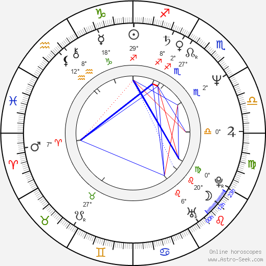 Matthieu Chabrol birth chart, biography, wikipedia 2019, 2020