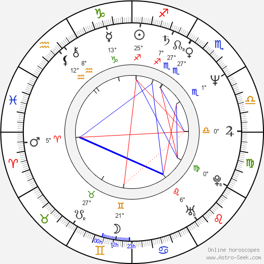 Owen Brenman birth chart, biography, wikipedia 2020, 2021