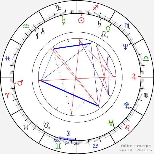 Owen Brenman день рождения гороскоп, Owen Brenman Натальная карта онлайн