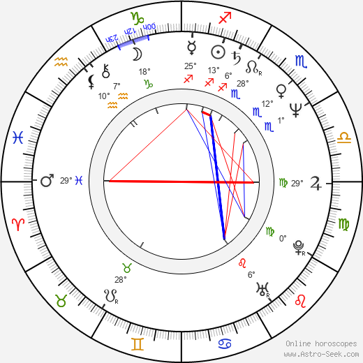 Peter Dalle birth chart, biography, wikipedia 2019, 2020