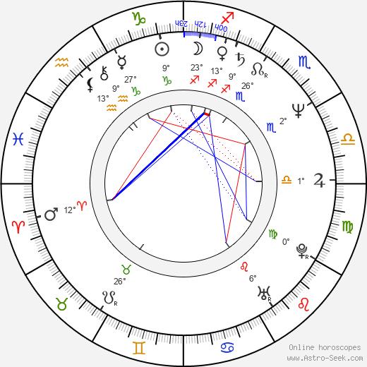 Sheryl Lee Ralph tema natale, biography, Biografia da Wikipedia 2019, 2020
