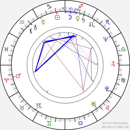 Sheryl Lee Ralph tema natale, oroscopo, Sheryl Lee Ralph oroscopi gratuiti, astrologia