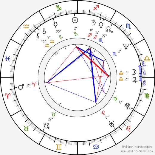 Stephanie Hodge birth chart, biography, wikipedia 2020, 2021