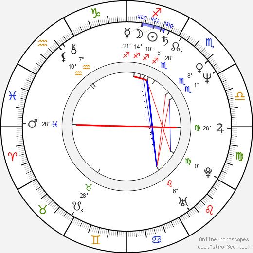 Steven Bauer birth chart, biography, wikipedia 2020, 2021