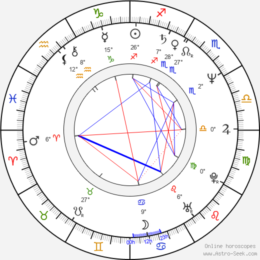 T. K. Carter birth chart, biography, wikipedia 2018, 2019
