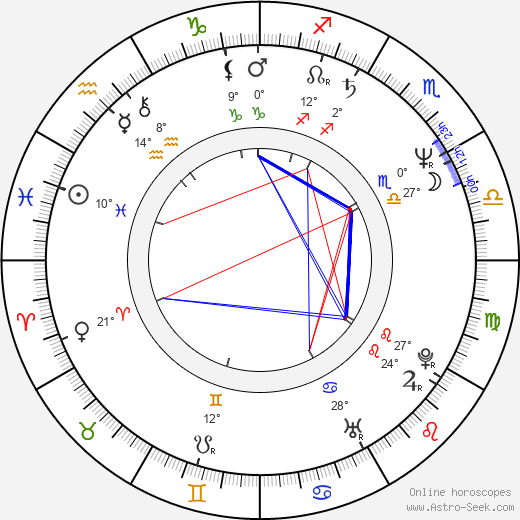 Aileen Wuornos birth chart, biography, wikipedia 2019, 2020