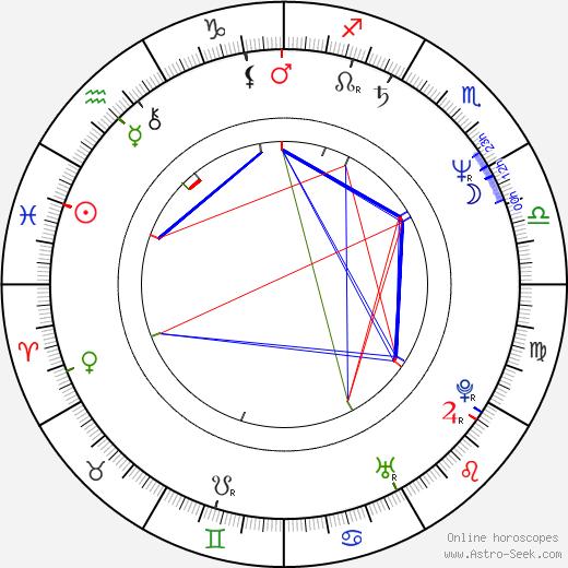 Эйлин Уорнос Aileen Wuornos день рождения гороскоп, Aileen Wuornos Натальная карта онлайн