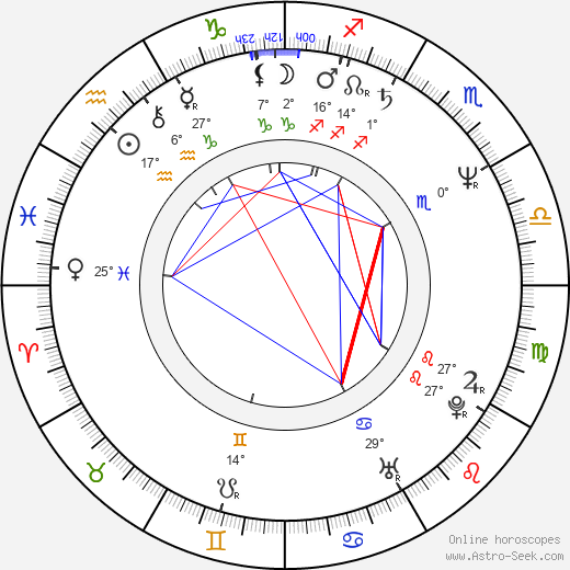 Andre Rosey Brown birth chart, biography, wikipedia 2019, 2020