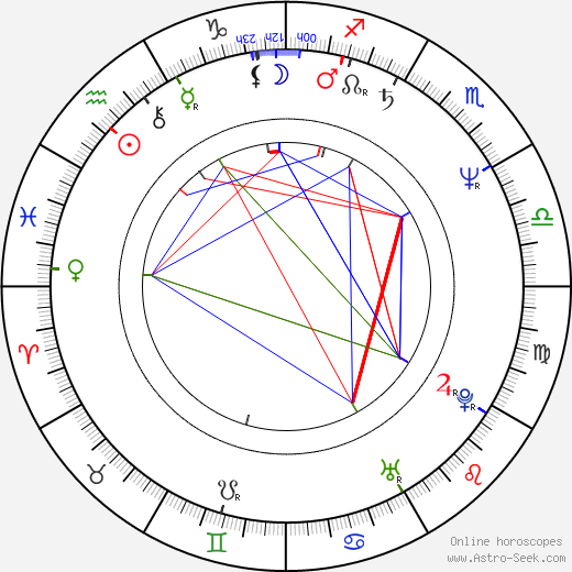 Andre Rosey Brown birth chart, Andre Rosey Brown astro natal horoscope, astrology