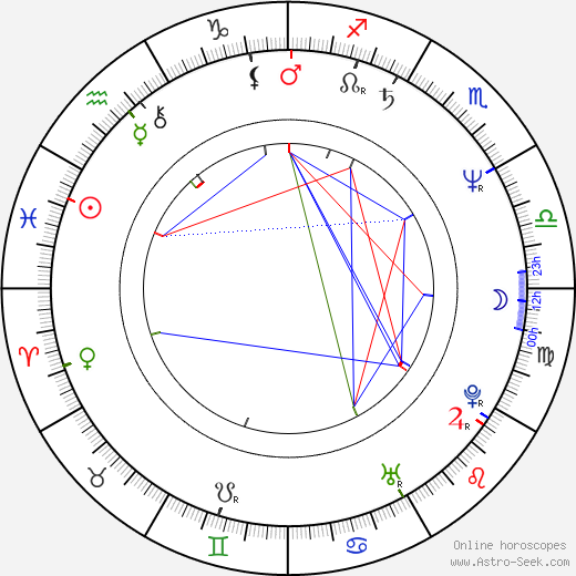 Angela Aames birth chart, Angela Aames astro natal horoscope, astrology