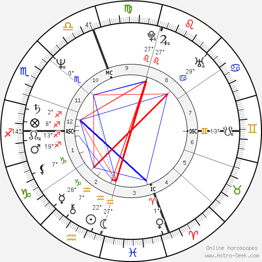 Arsenio Hall birth chart, biography, wikipedia 2019, 2020