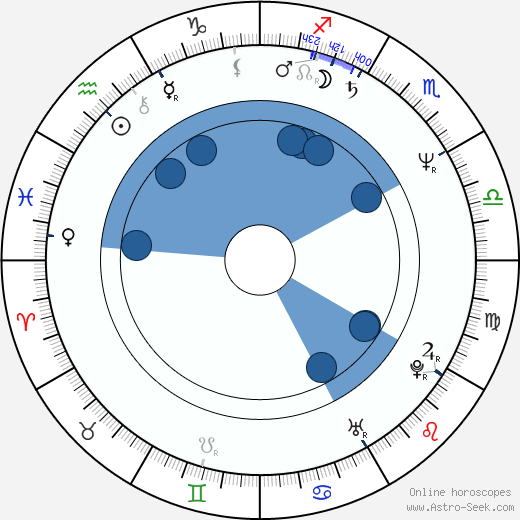 Bruce Marchiano wikipedia, horoscope, astrology, instagram