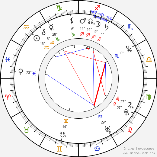 Bruce Marchiano birth chart, biography, wikipedia 2020, 2021