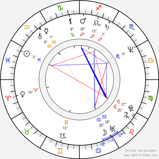 Gilda Haddock birth chart, biography, wikipedia 2020, 2021