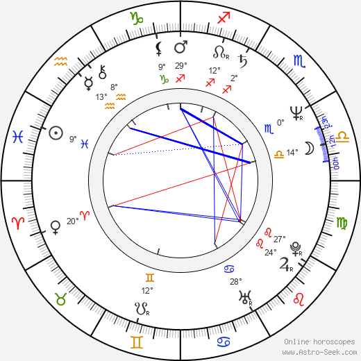 Guy Maddin birth chart, biography, wikipedia 2020, 2021