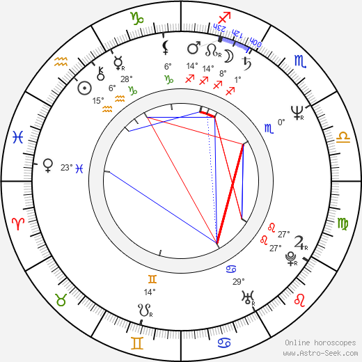 Janet Scott Batchler birth chart, biography, wikipedia 2020, 2021