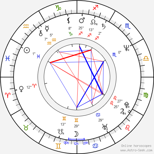 Jim Simpson birth chart, biography, wikipedia 2020, 2021