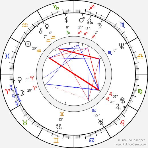 Laila Snellman birth chart, biography, wikipedia 2018, 2019