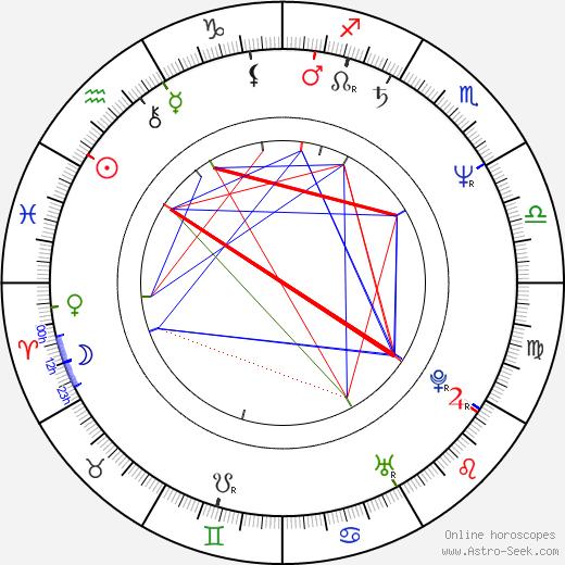 Laila Snellman astro natal birth chart, Laila Snellman horoscope, astrology