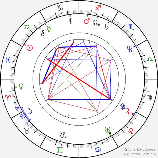Lars Brygmann birth chart, Lars Brygmann astro natal horoscope, astrology