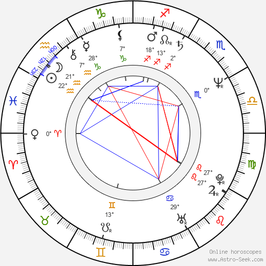 Raoul Björkenheim birth chart, biography, wikipedia 2018, 2019