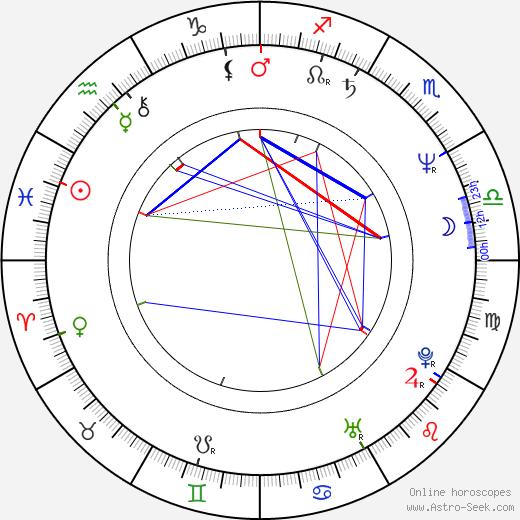Thierry De Mey astro natal birth chart, Thierry De Mey horoscope, astrology
