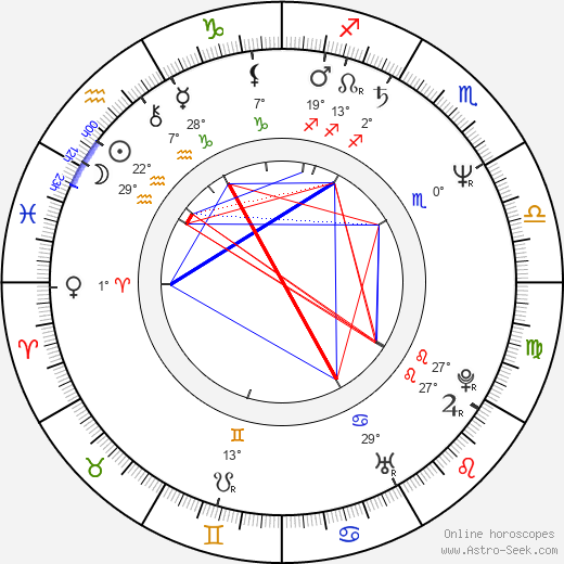 Victor Morris birth chart, biography, wikipedia 2018, 2019