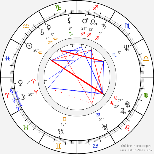 Vincent Ward birth chart, biography, wikipedia 2019, 2020
