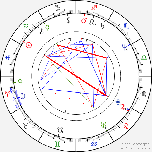 Vincent Ward astro natal birth chart, Vincent Ward horoscope, astrology