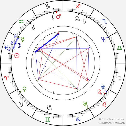 Carla Hardy tema natale, oroscopo, Carla Hardy oroscopi gratuiti, astrologia