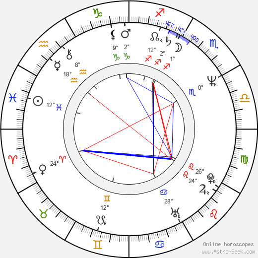 Carlo Mazzacurati birth chart, biography, wikipedia 2018, 2019