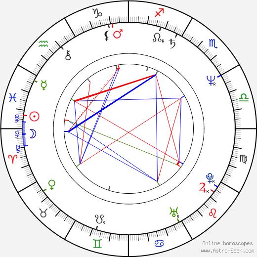Dafna Armoni день рождения гороскоп, Dafna Armoni Натальная карта онлайн
