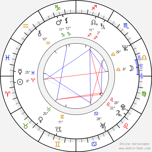 Gary Hudson birth chart, biography, wikipedia 2018, 2019